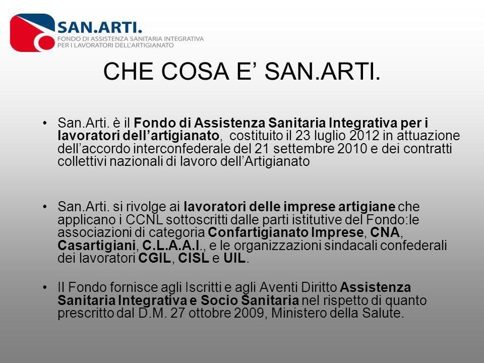 CHE COSA E' SAN.ARTI.