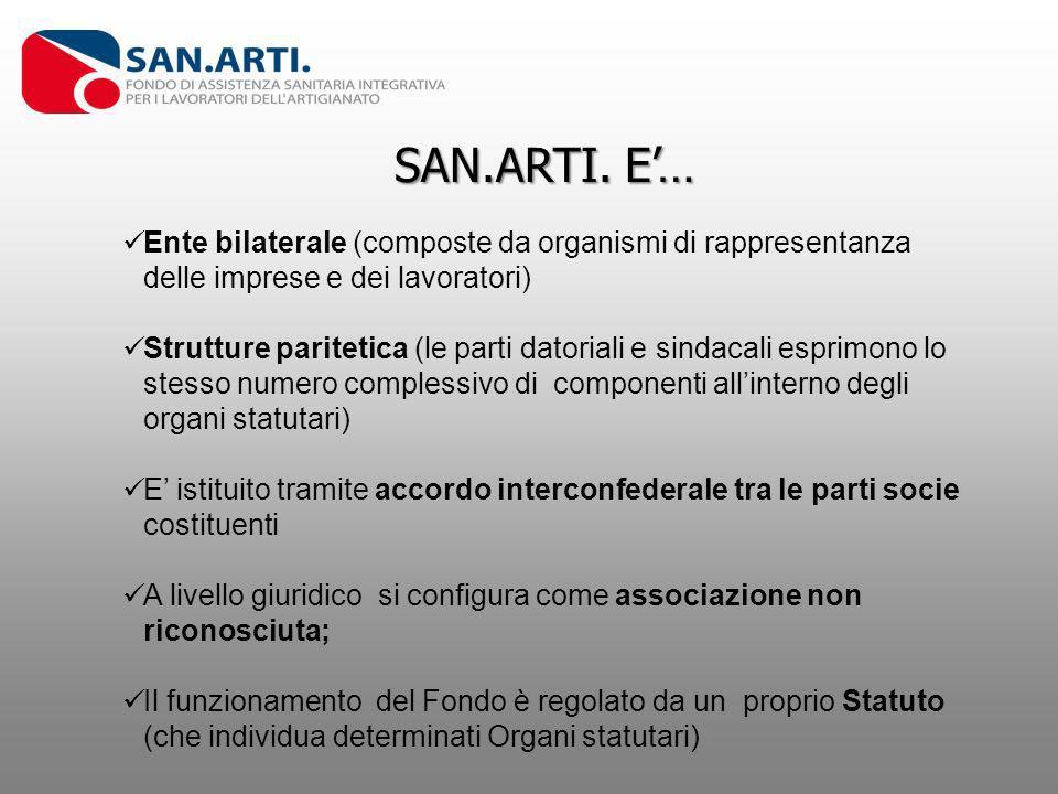 SAN.ARTI. E'… Ente bilaterale (composte da organismi di rappresentanza delle imprese e dei lavoratori)