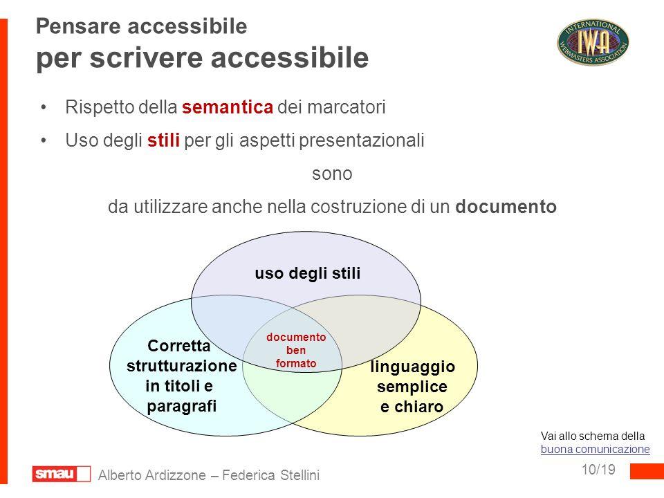 Pensare accessibile per scrivere accessibile