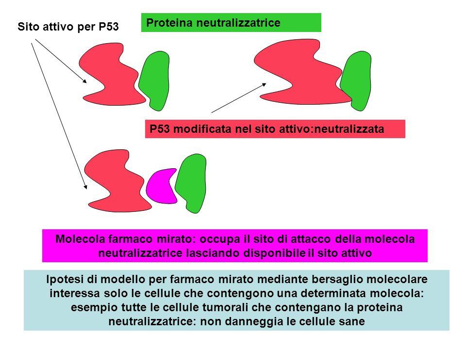 Proteina neutralizzatrice