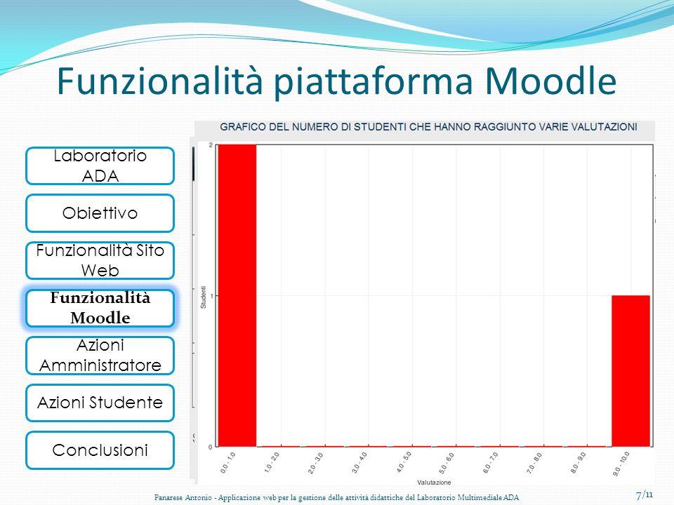 Funzionalità piattaforma Moodle