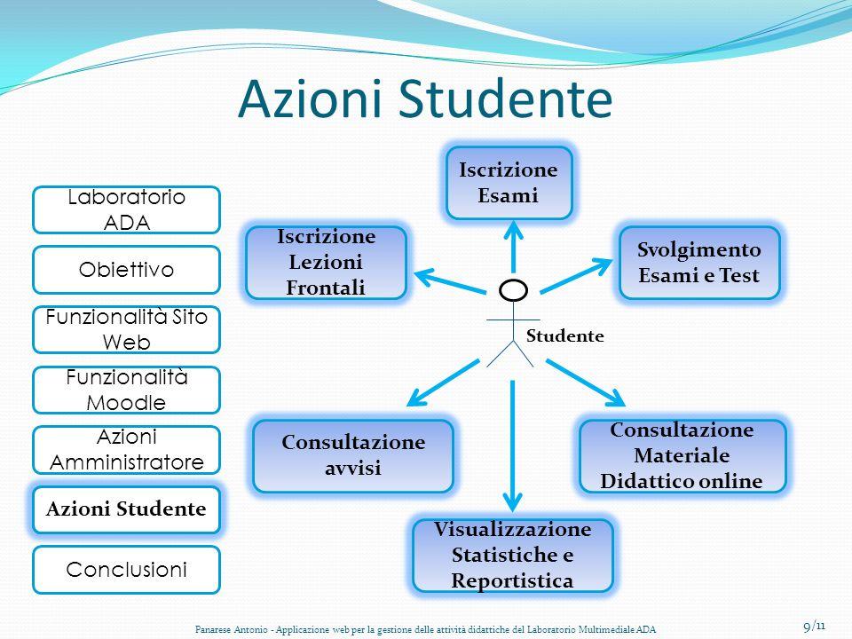 Azioni Studente Iscrizione Esami Iscrizione Lezioni Frontali