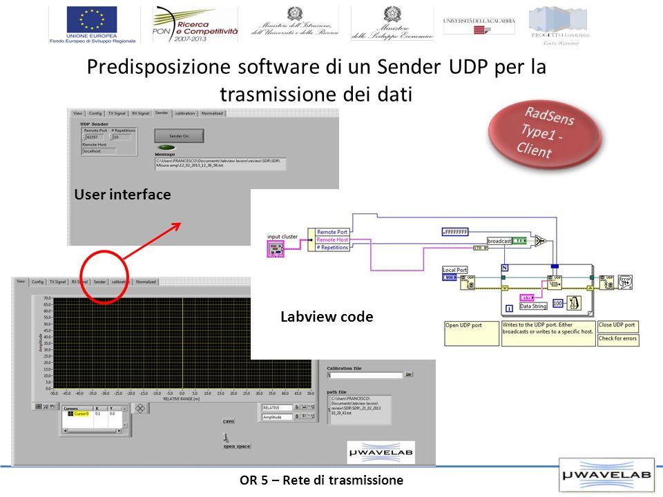 Predisposizione software di un Sender UDP per la trasmissione dei dati