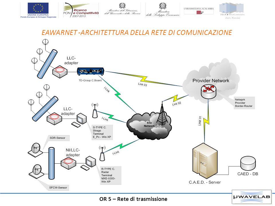 EAWARNET -ARCHITETTURA DELLA RETE DI COMUNICAZIONE