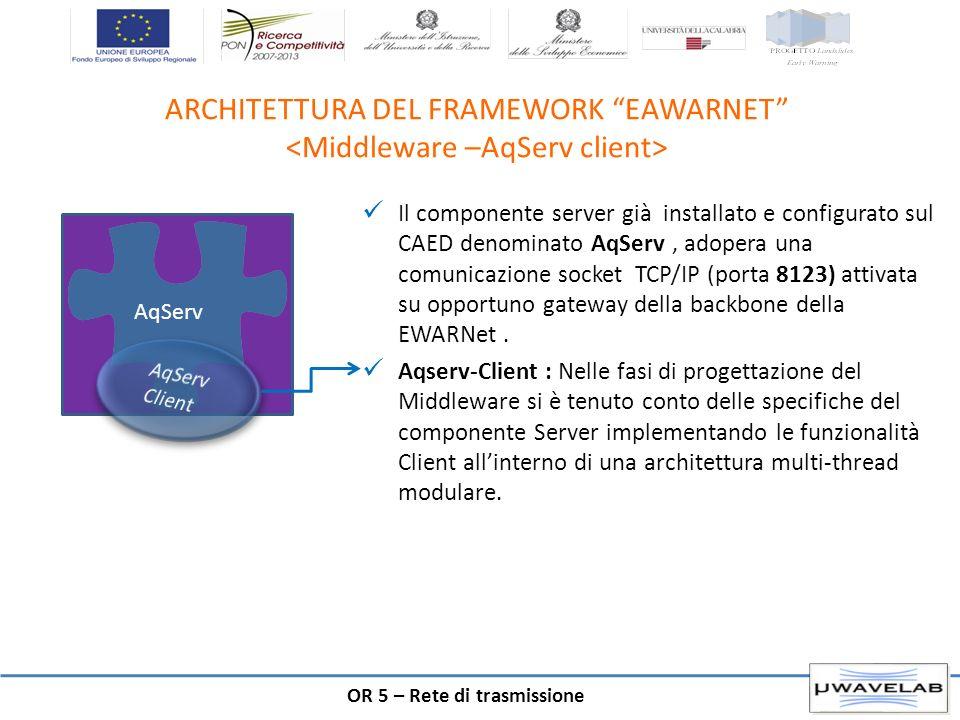 ARCHITETTURA DEL FRAMEWORK EAWARNET <Middleware –AqServ client>