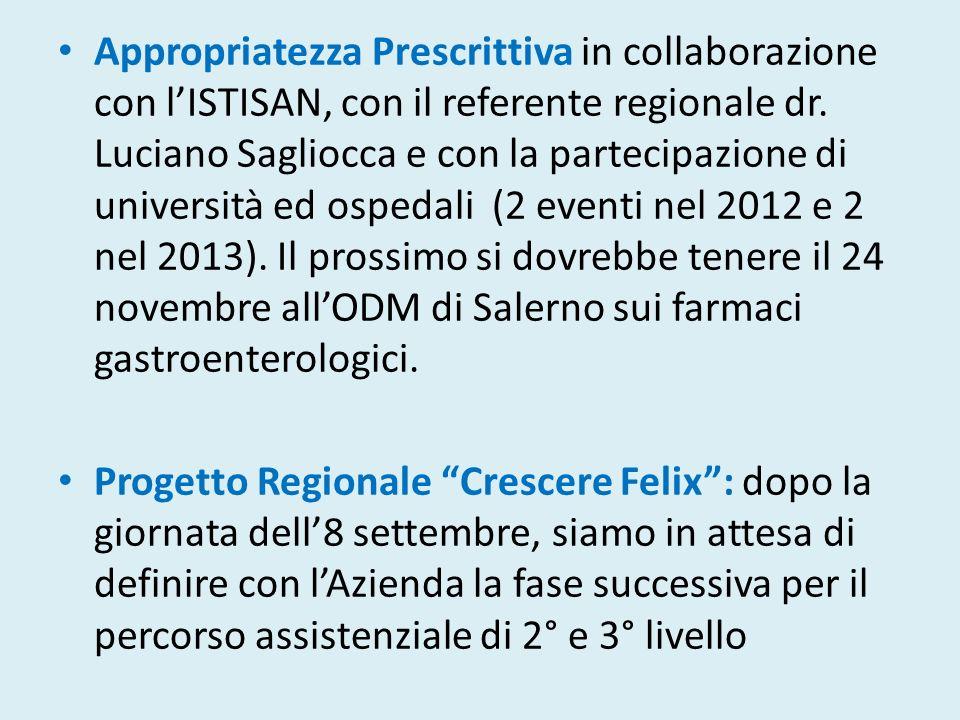 Appropriatezza Prescrittiva in collaborazione con l'ISTISAN, con il referente regionale dr. Luciano Sagliocca e con la partecipazione di università ed ospedali (2 eventi nel 2012 e 2 nel 2013). Il prossimo si dovrebbe tenere il 24 novembre all'ODM di Salerno sui farmaci gastroenterologici.