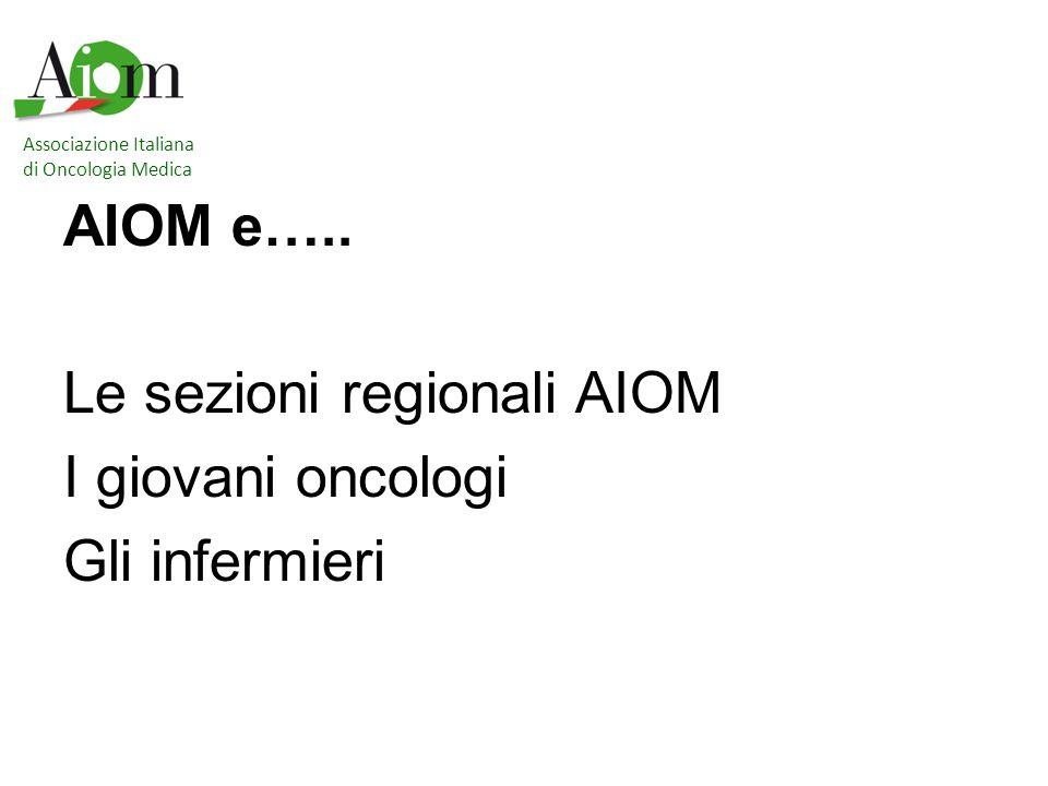 Le sezioni regionali AIOM I giovani oncologi Gli infermieri