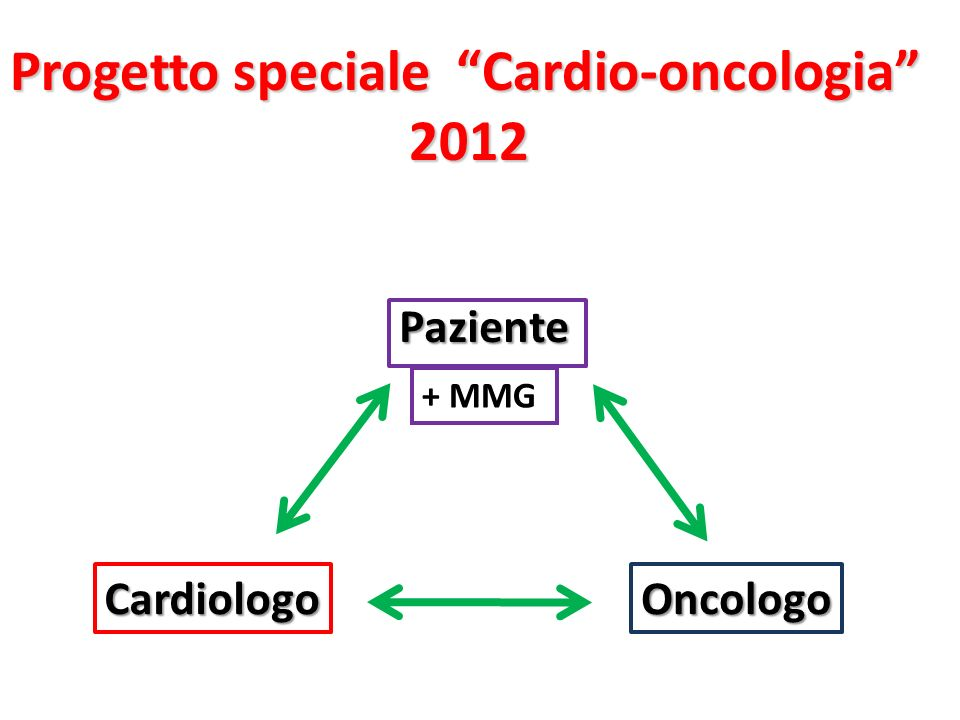 Progetto speciale Cardio-oncologia 2012