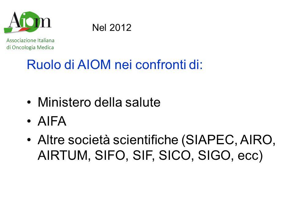 Ruolo di AIOM nei confronti di: Ministero della salute AIFA