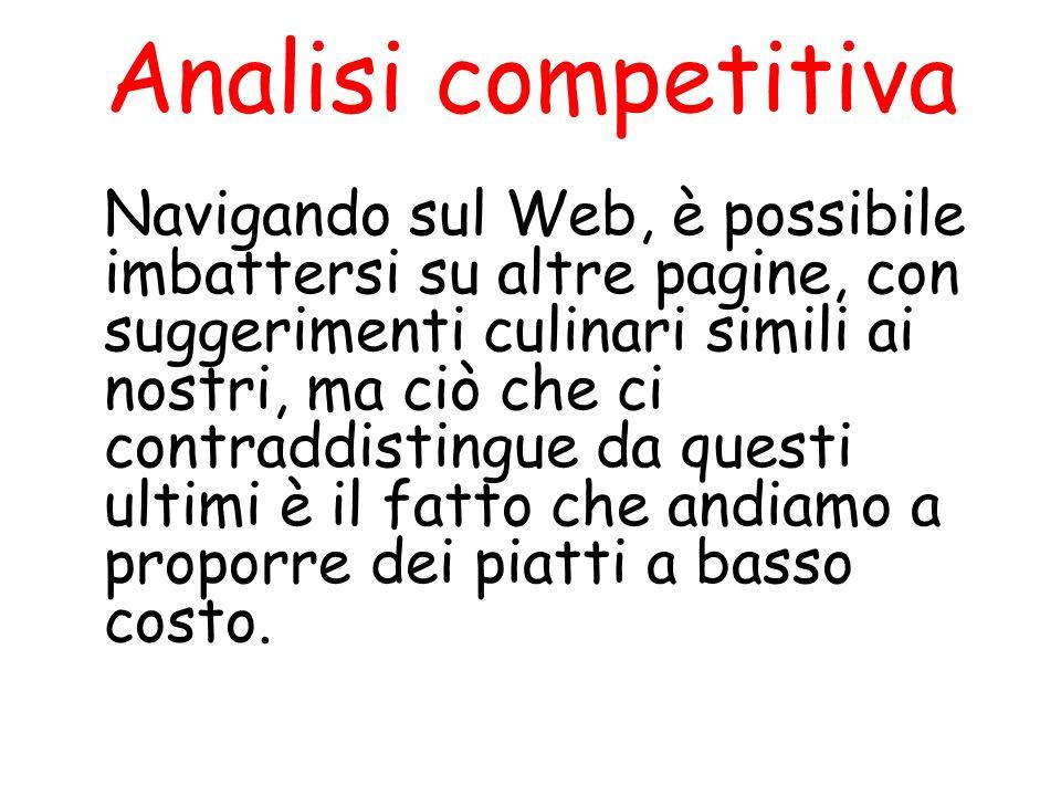 Analisi competitiva
