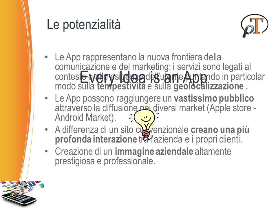 Every Idea is an App Le potenzialità