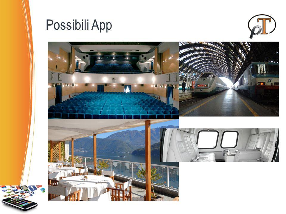 Possibili App Promozione prenotazione vendita biglietti Cinema Teatri