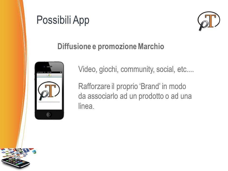 Possibili App Diffusione e promozione Marchio