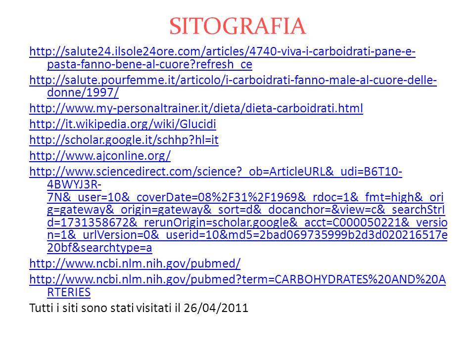 SITOGRAFIA