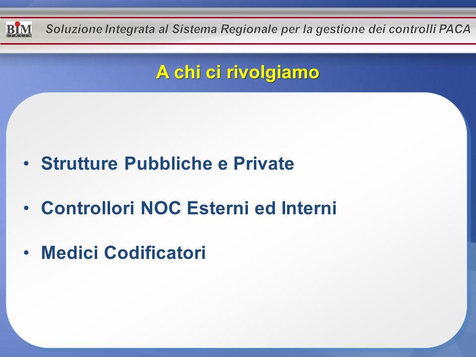 Strutture Pubbliche e Private Controllori NOC Esterni ed Interni
