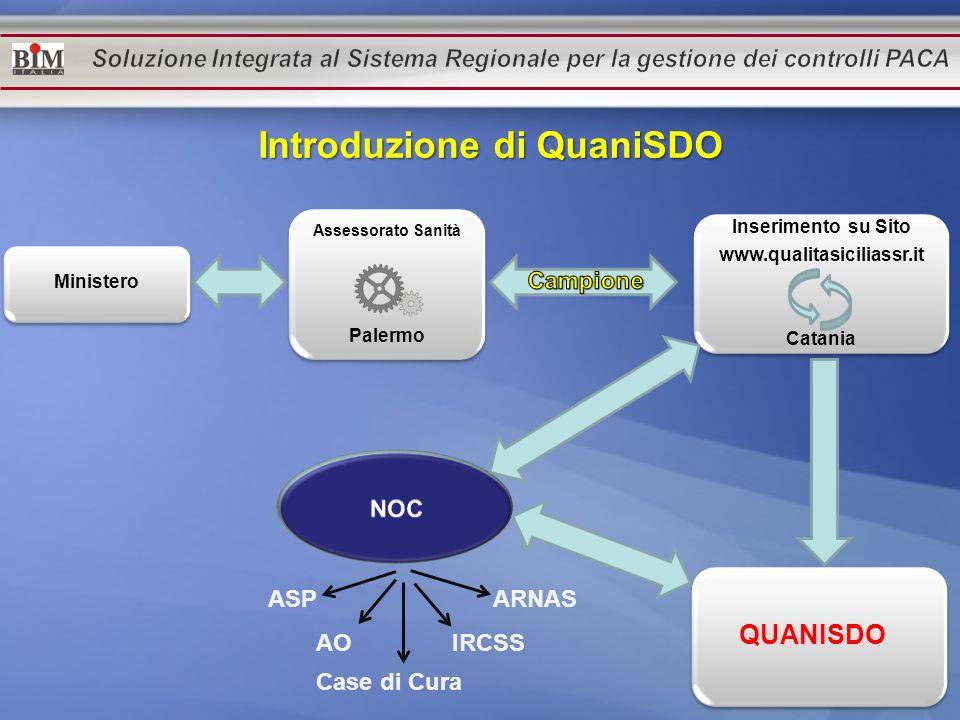 Introduzione di QuaniSDO