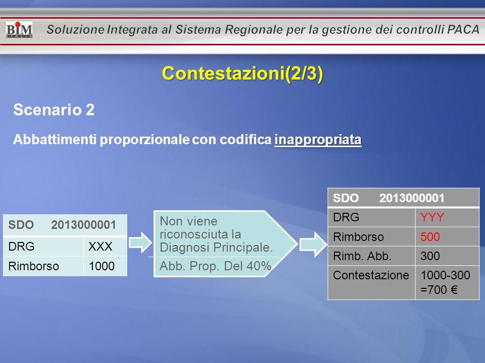 Contestazioni(2/3) Scenario 2