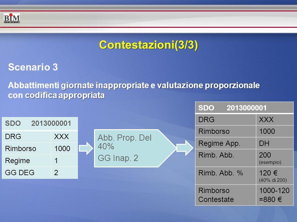 Contestazioni(3/3) Scenario 3 Abb. Prop. Del 40% GG Inap. 2
