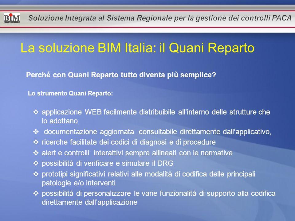 La soluzione BIM Italia: il Quani Reparto