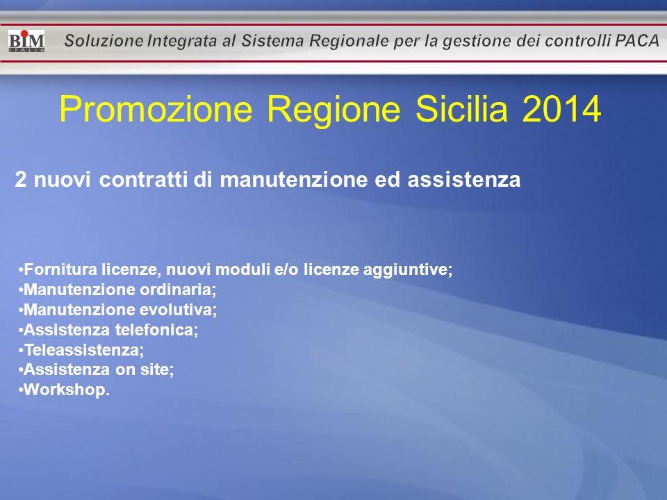 Promozione Regione Sicilia 2014