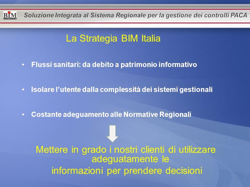La Strategia BIM Italia