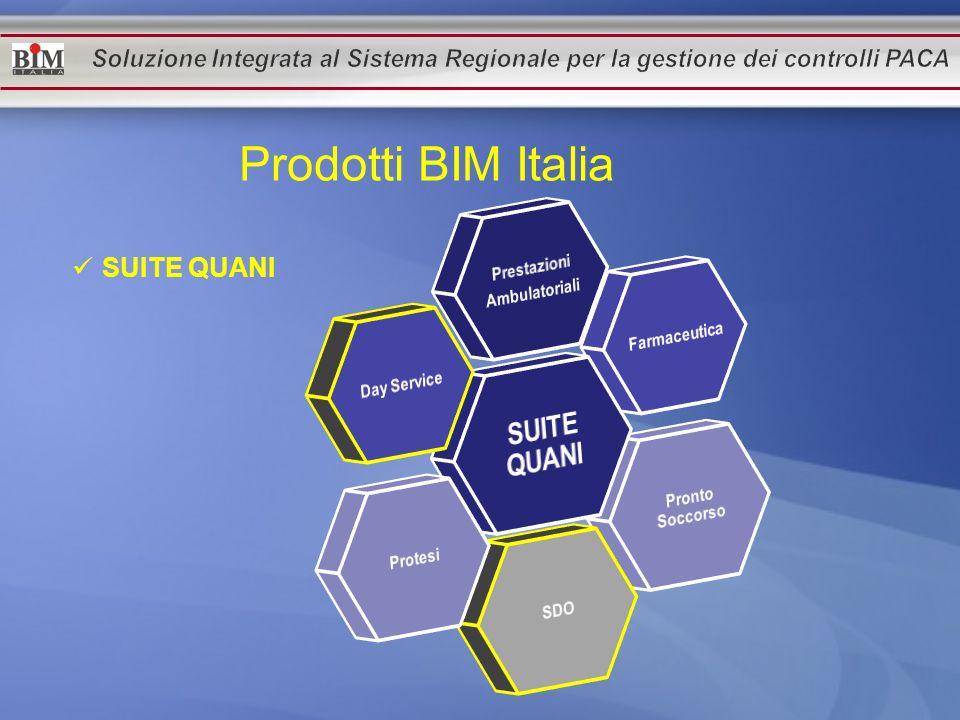 Prodotti BIM Italia SUITE QUANI