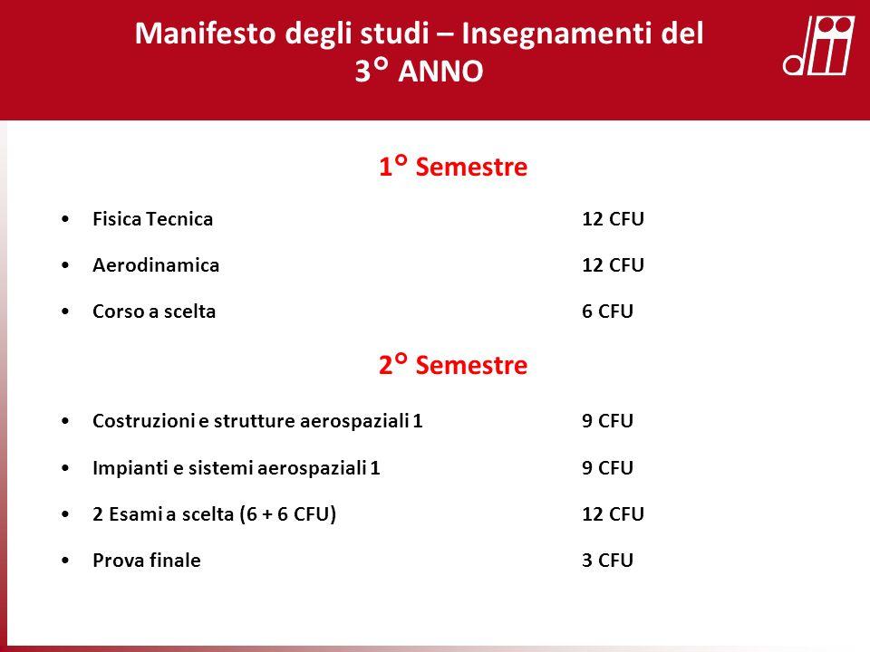 Manifesto degli studi – Insegnamenti del 3° ANNO