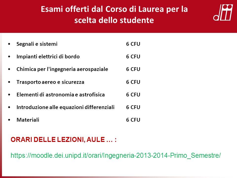 Esami offerti dal Corso di Laurea per la scelta dello studente