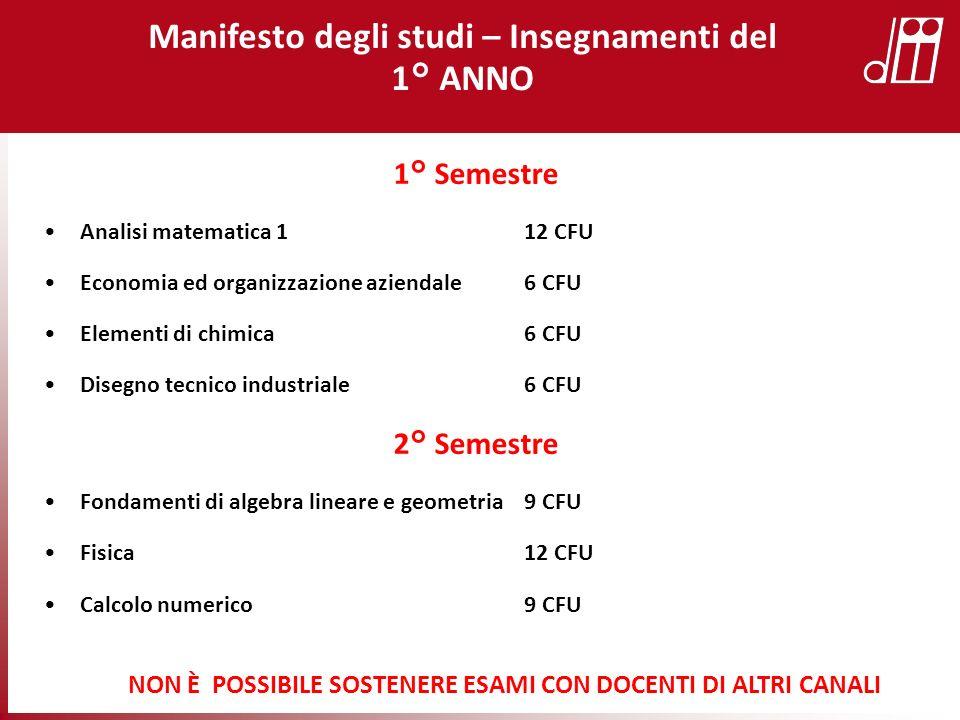 Manifesto degli studi – Insegnamenti del 1° ANNO