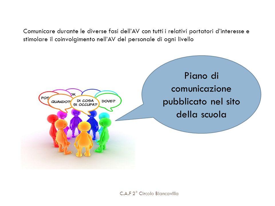 Piano di comunicazione pubblicato nel sito della scuola