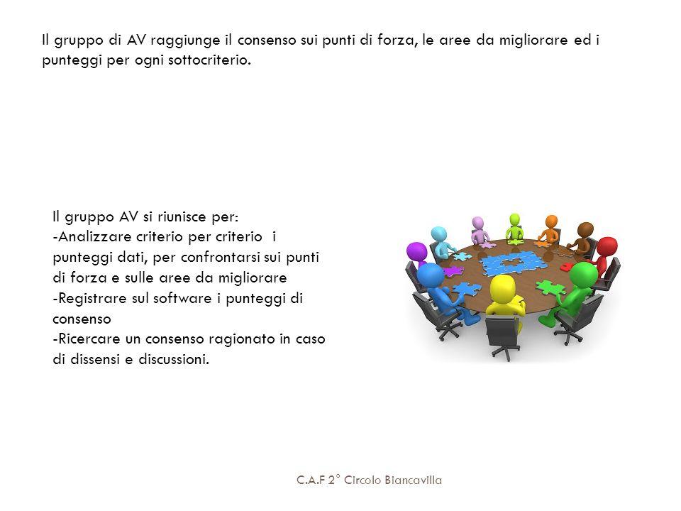 Il gruppo AV si riunisce per: