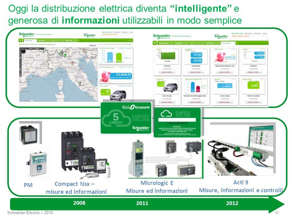 Oggi la distribuzione elettrica diventa intelligente e generosa di informazioni utilizzabili in modo semplice