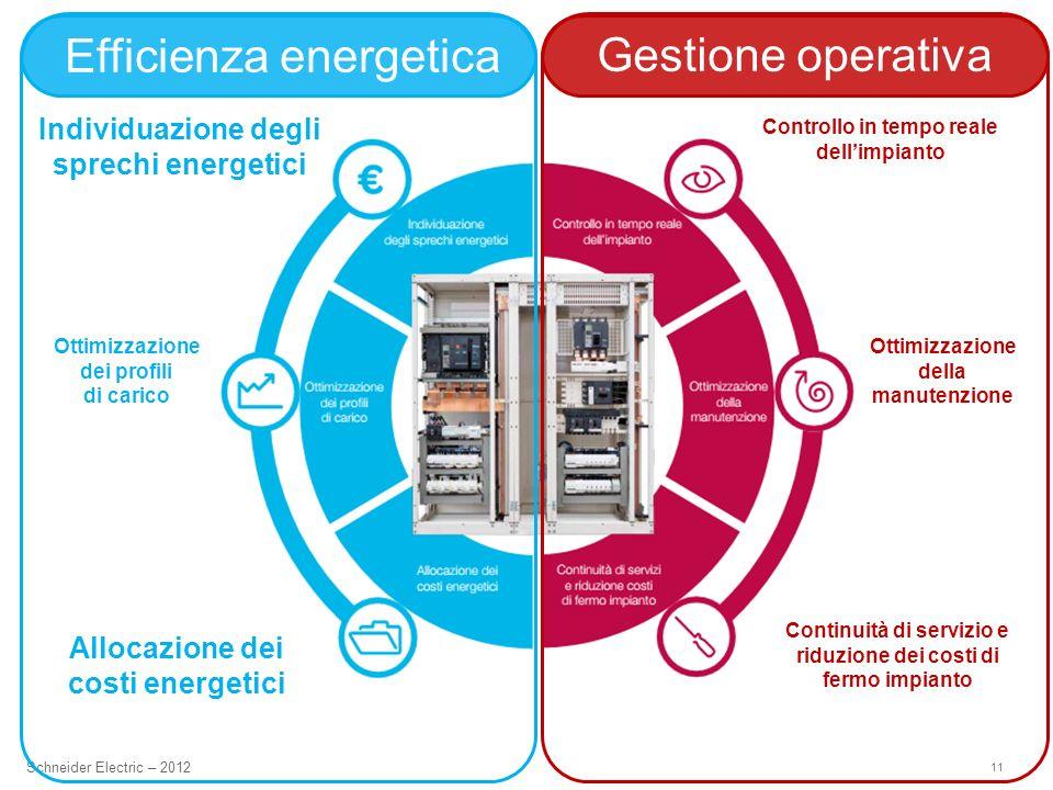Efficienza energetica Gestione operativa