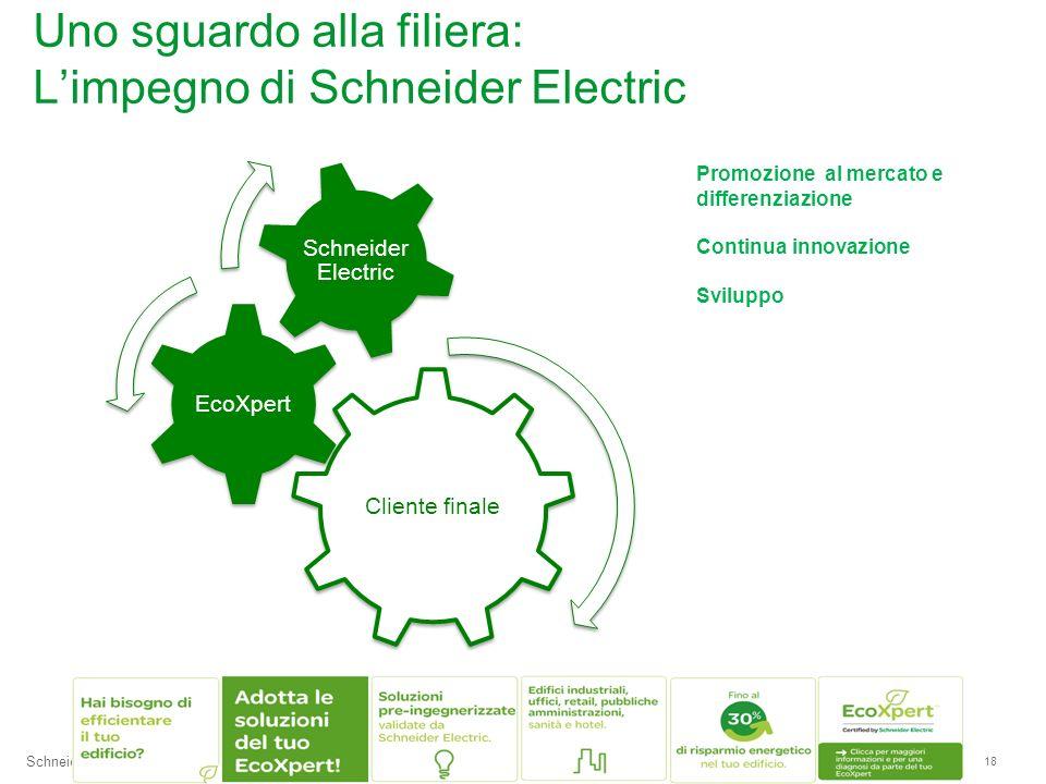 Uno sguardo alla filiera: L'impegno di Schneider Electric