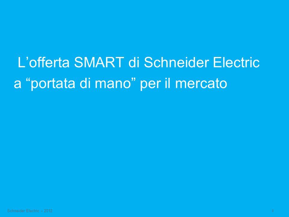 L'offerta SMART di Schneider Electric a portata di mano per il mercato