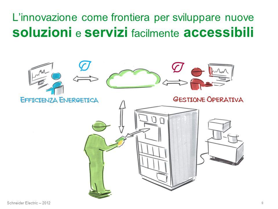 L'innovazione come frontiera per sviluppare nuove soluzioni e servizi facilmente accessibili
