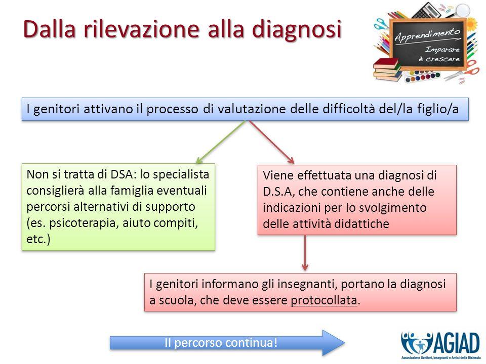 Dalla rilevazione alla diagnosi