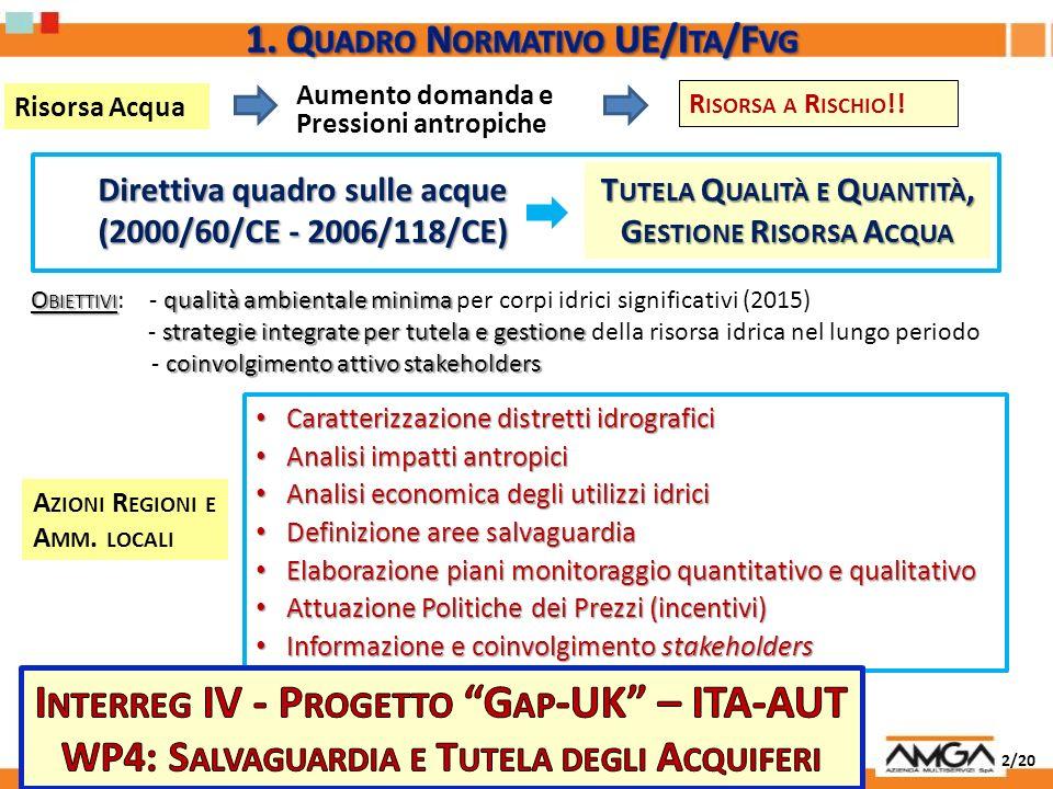 1. Quadro Normativo UE/Ita/Fvg