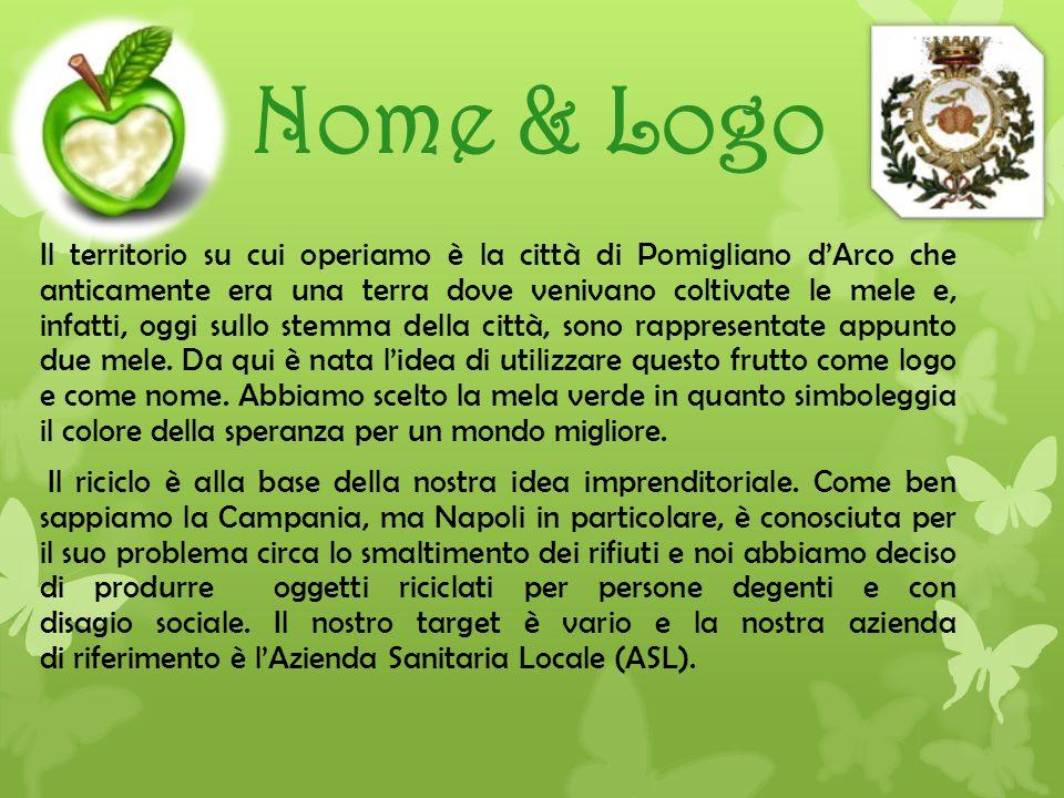 Nome & Logo