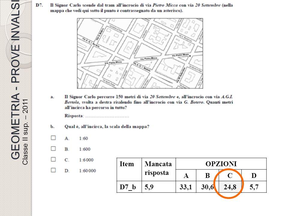 Da fare! GEOMETRIA - PROVE INVALSI Classe II sup. – 2011 Item Mancata