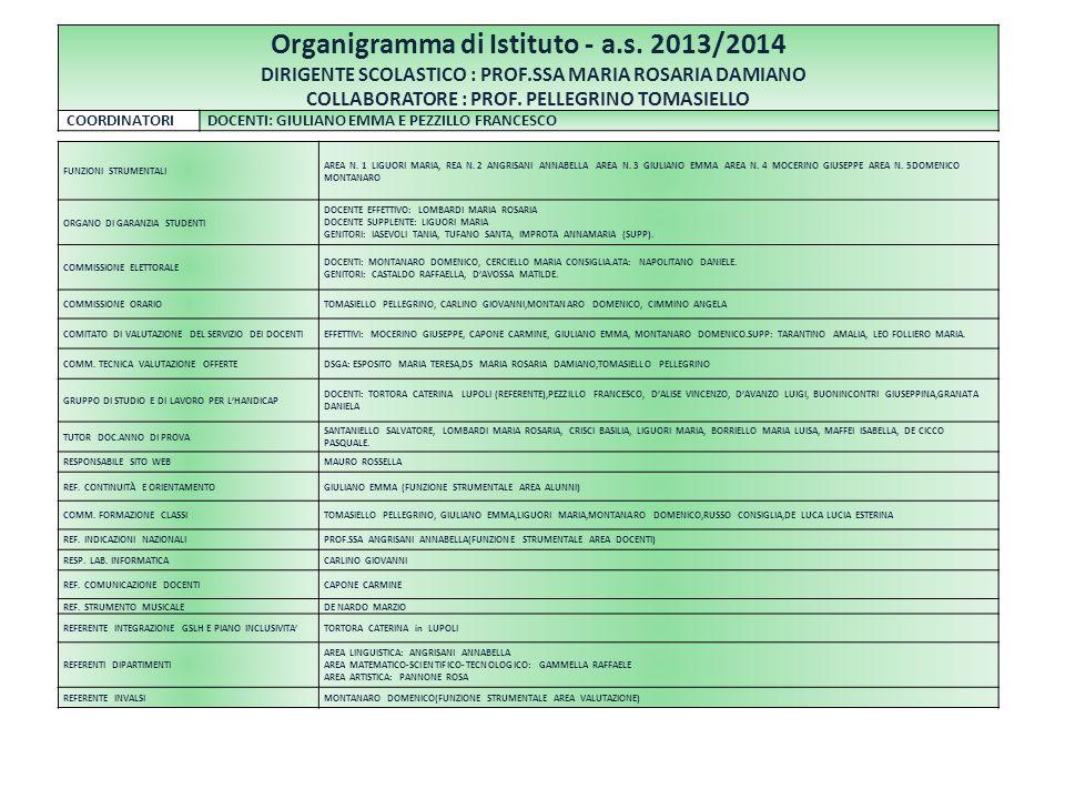Organigramma di Istituto - a.s. 2013/2014