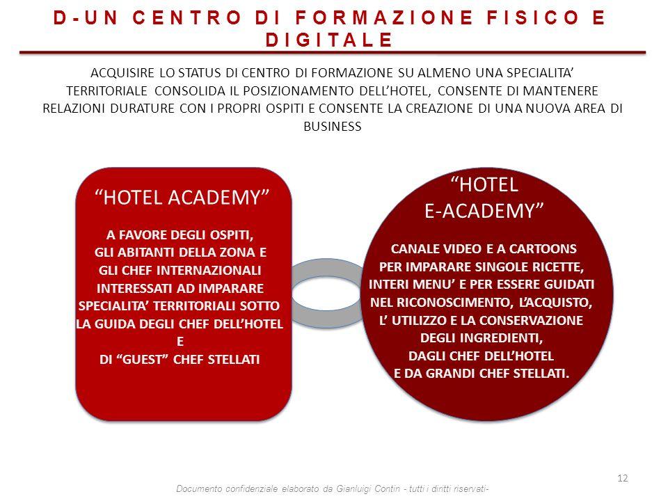 HOTEL E-ACADEMY HOTEL ACADEMY