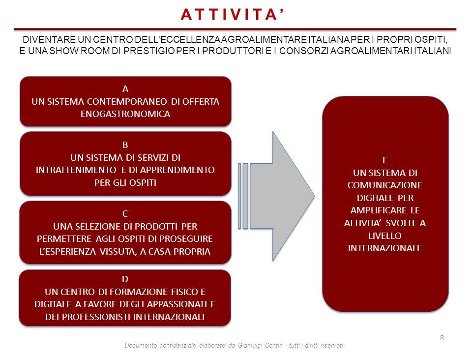 ATTIVITA' A UN SISTEMA CONTEMPORANEO DI OFFERTA ENOGASTRONOMICA E