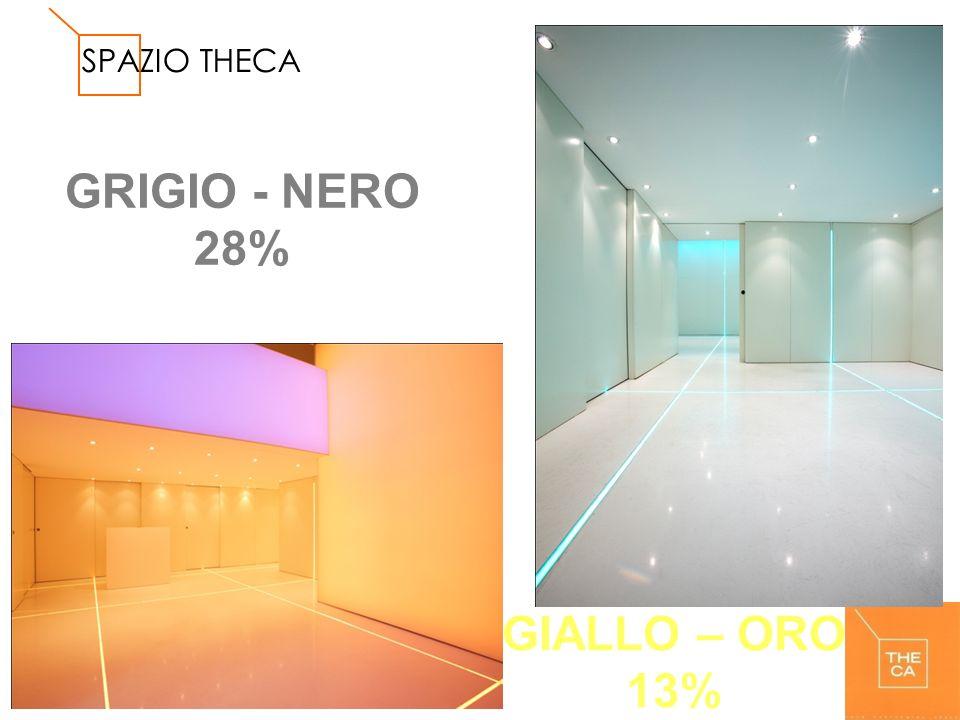 GRIGIO - NERO 28% GIALLO – ORO 13%