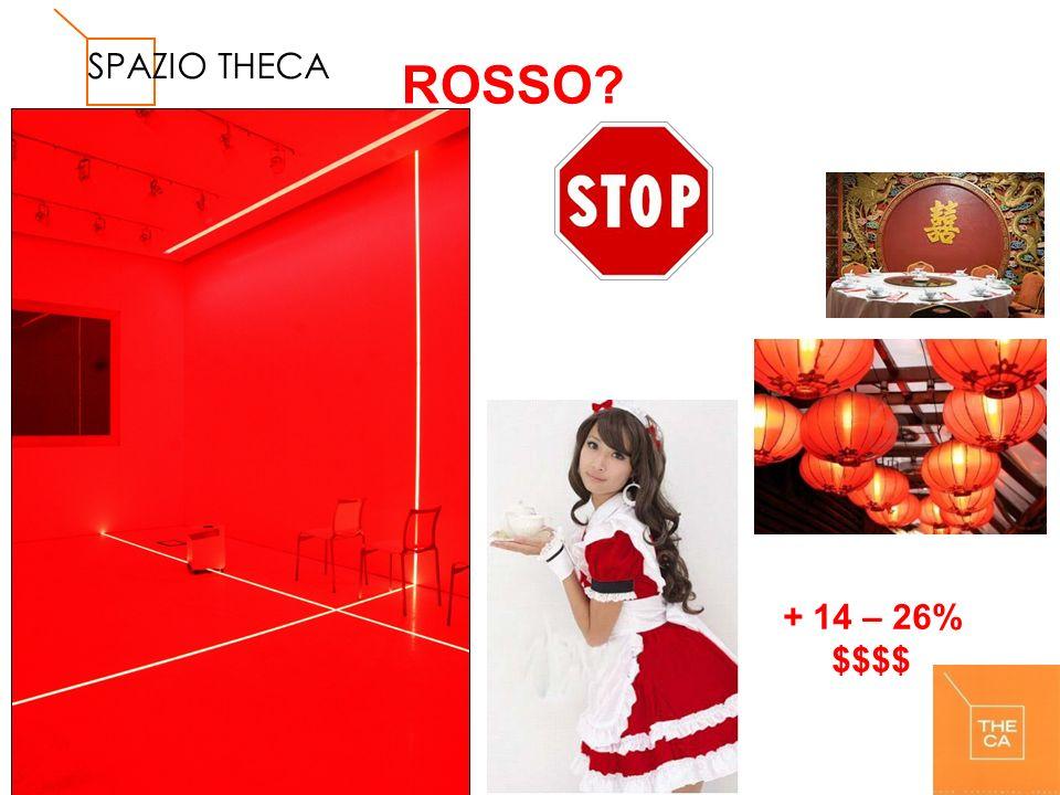 SPAZIO THECA ROSSO + 14 – 26% $$$$