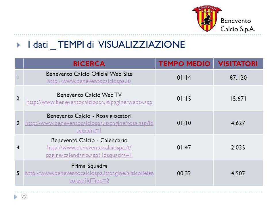 Benevento Calcio Official Web Site http://www.beneventocalciospa.it/