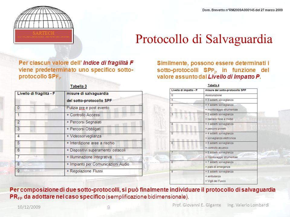 Protocollo di Salvaguardia