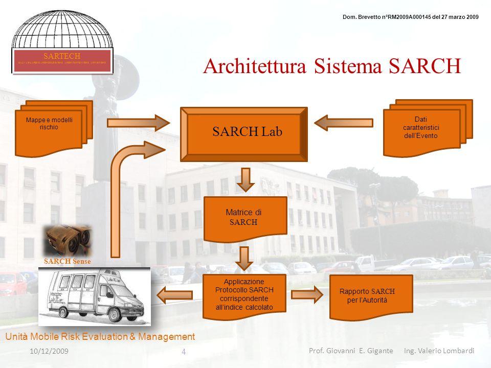 Architettura Sistema SARCH