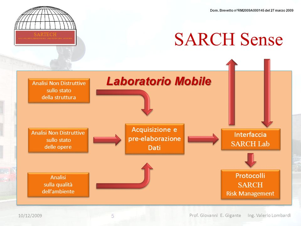 SARCH Sense Laboratorio Mobile Acquisizione e pre-elaborazione Dati
