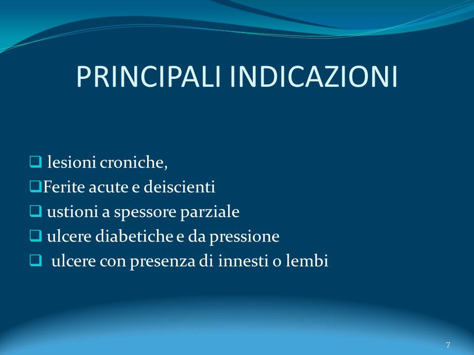 PRINCIPALI INDICAZIONI